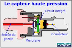 Capteur de pression fonctionnement