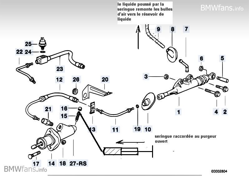 Conduite hydraulique embrayage clio 3