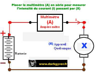 Mesure amperage