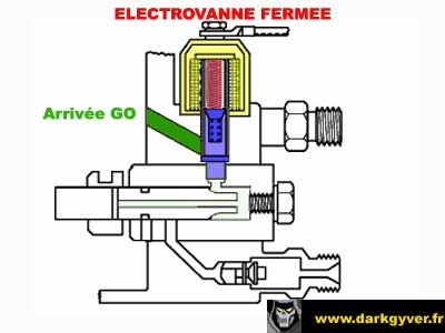 electrovanne stop injection M51 03